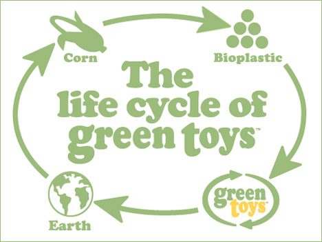 Choose Bioplastics for your kids toys