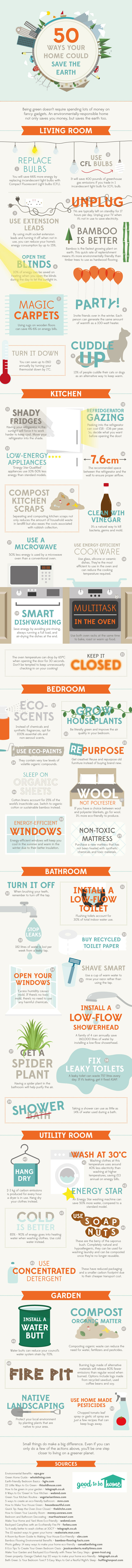 50-ways-your-home-could-save-the-earth