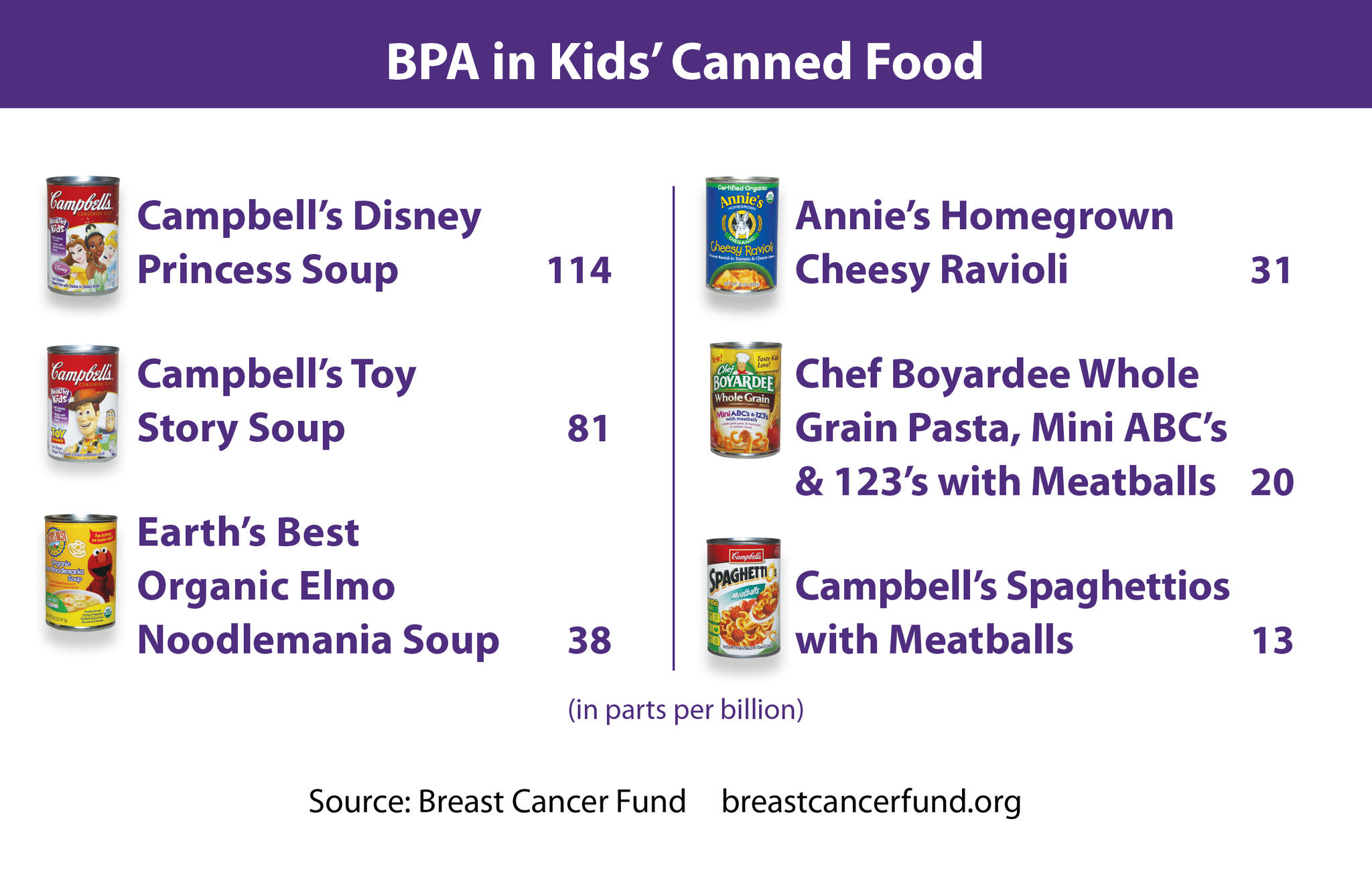 bpa_kids_cans_media_graphic_300dpi114383