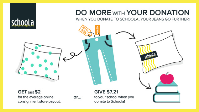 Donate your old things to Schoola (in a pre-paid bag or with a pre-paid label!) and the money supports the school of your choice!