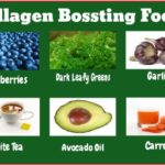 Why You Need Collagen In Your Diet