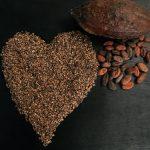 Why You Need Cacao Nibs In Your Cabinet